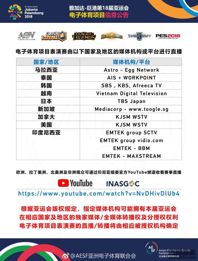 2018lol亚运会国内暂无直播渠道,央视疑似溜粉_1